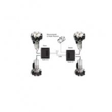 直流无刷电机控制器,美国roboteq驱动器